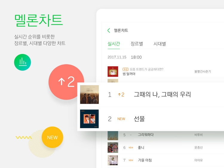 멜론(Melon) for iPad