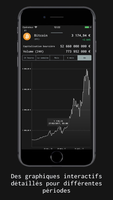 download Cours Crypto Monnaie apps 2