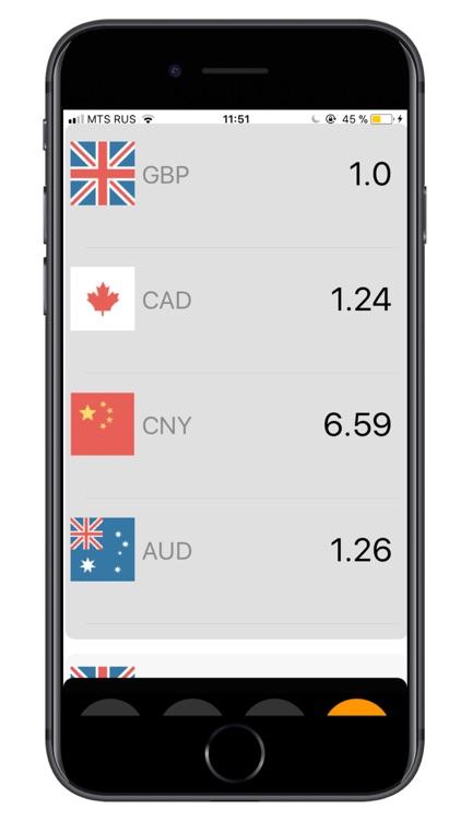 Currency Converter Money Screenshot 2