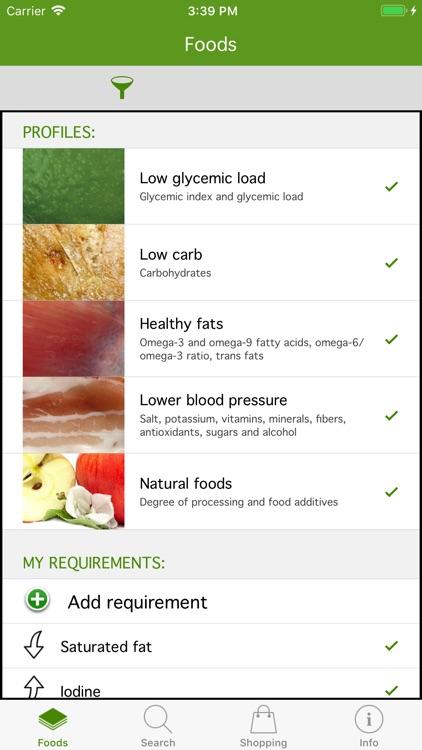 Natural food guide