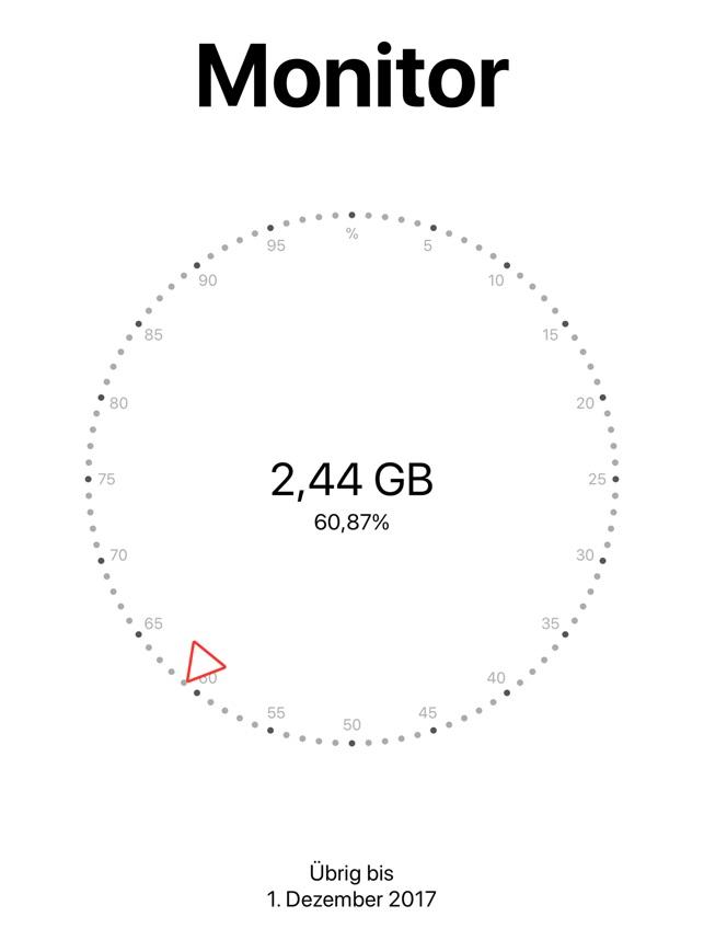Databit: Datenvolumen Screenshot