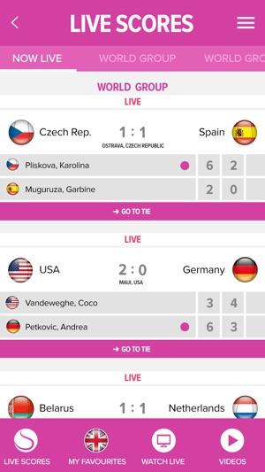 Tennis Live Streaming Women's Pro Circuit