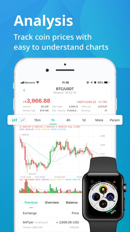CoinView: Bitcoin Altcoin App screenshot-2