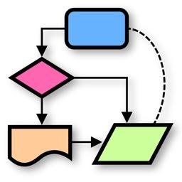 Diagram, Flow Chart