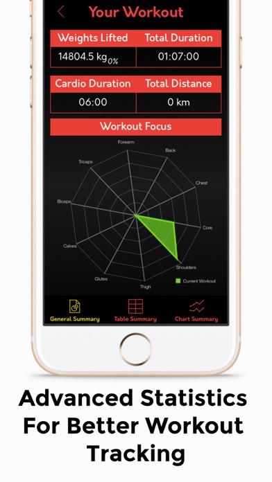 BeFit: Your Workout Tracker screenshot