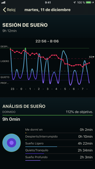 Screenshot for AutoSleep. Monitoriza tu sueño in Spain App Store