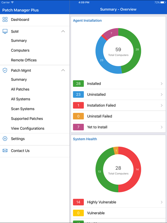 ManageEngine Patch Manager | App Price Drops