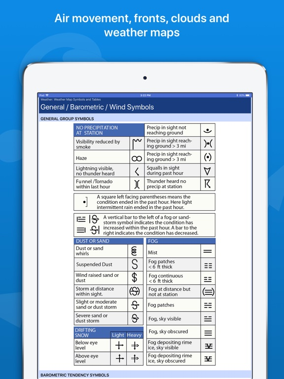 Boater's Pocket Reference-ipad-5