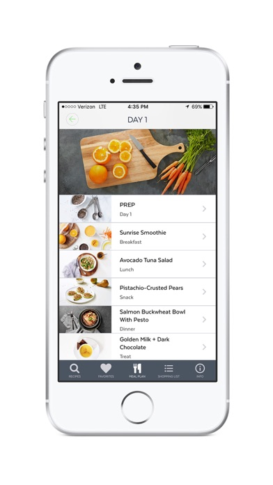 Clean-Eating Plan and Recipes Screenshot 1