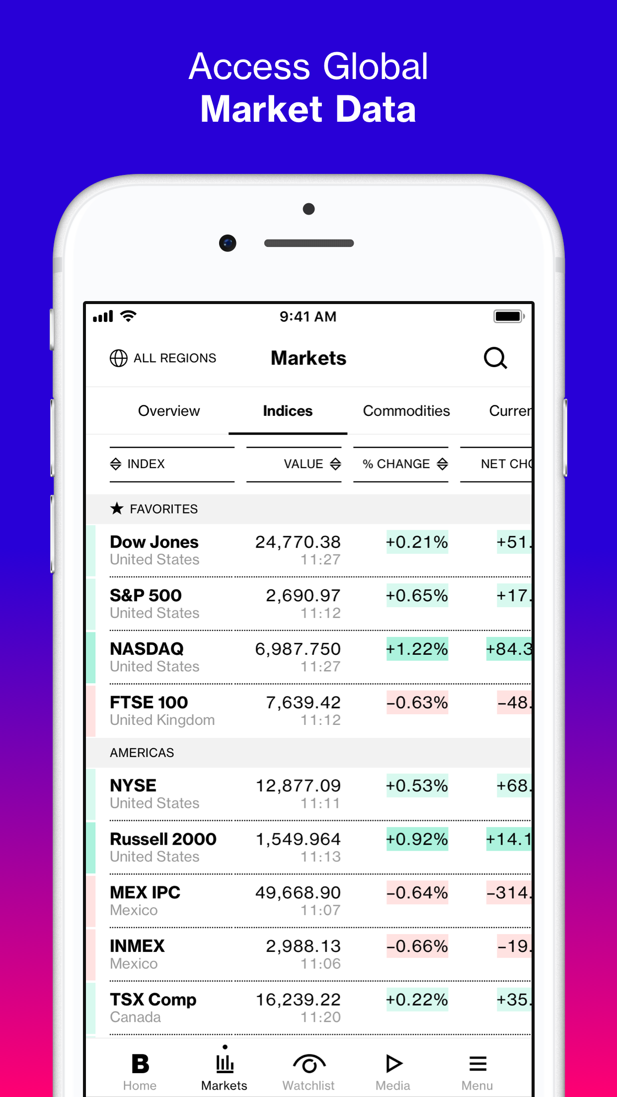 Bloomberg Screenshot