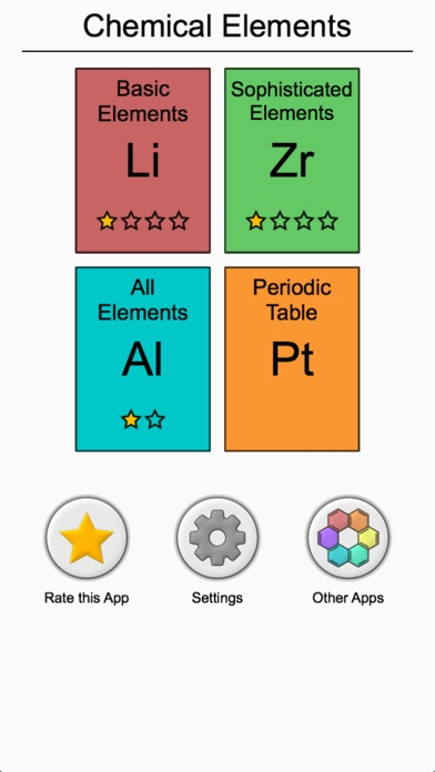 Elements and periodic table apprecs elements and periodic table screenshot urtaz Choice Image