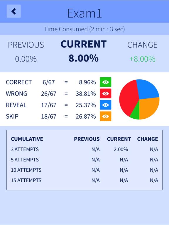 CCNAx (200-125) R&S Exam Prep-ipad-4