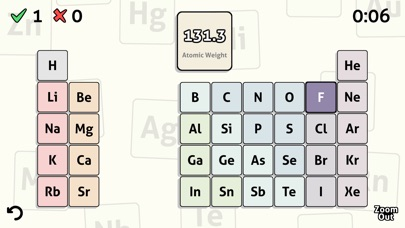 Periodic table quiz app data review education apps rankings periodic table quiz app image urtaz Gallery
