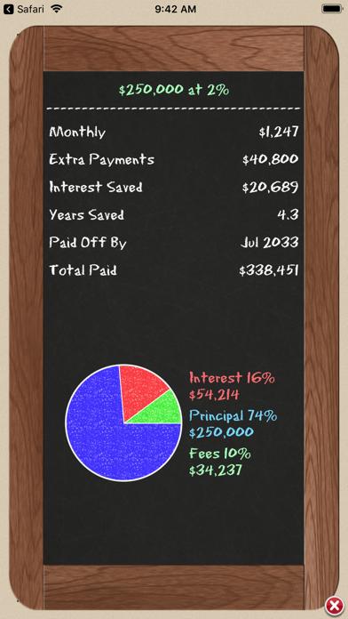 Loan Calculator +-3