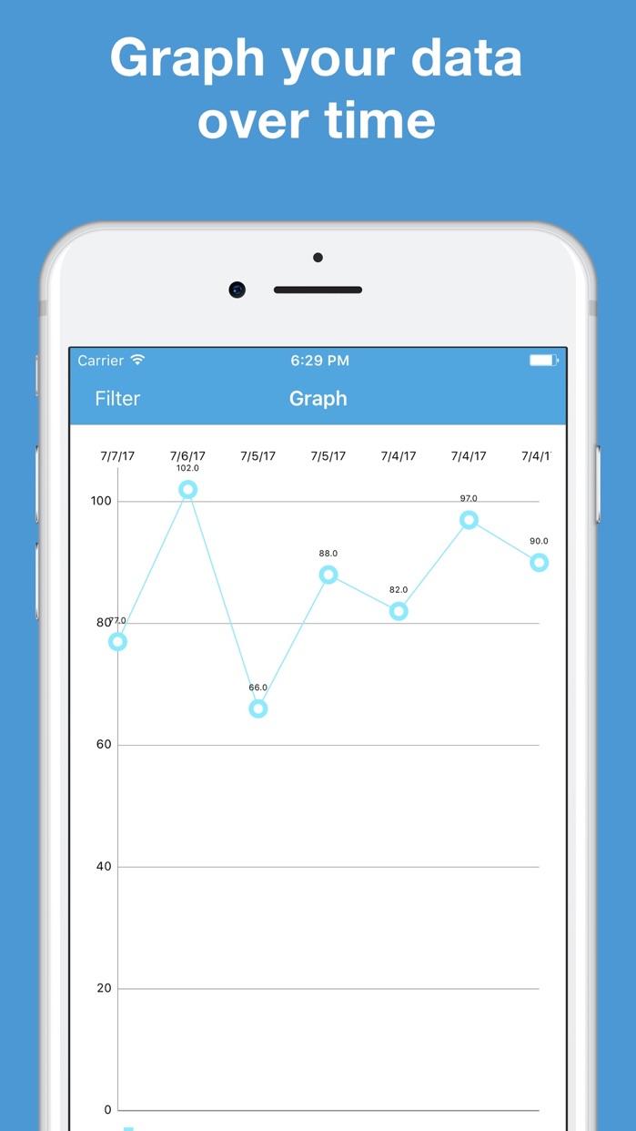 Glucose - Blood Sugar Tracker Screenshot