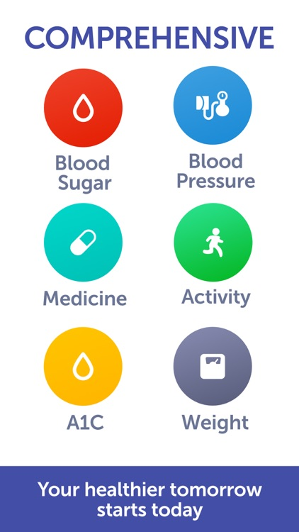 Glucose Buddy+ for Diabetes screenshot-4