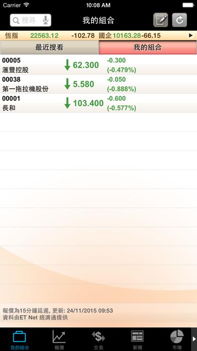 高富金融交易平台屏幕截圖2