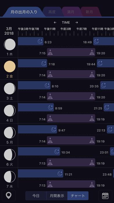 月のカレンダー+グラフ ScreenShot2