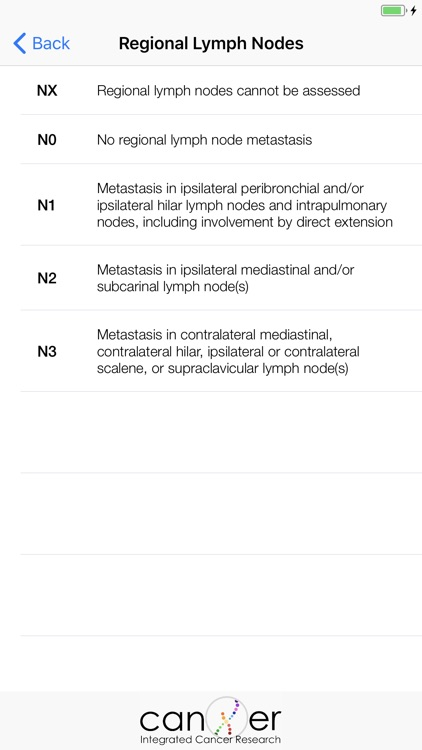Lung Cancer TNM Staging Tool screenshot-3