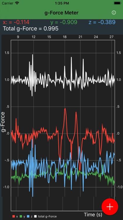 Physics Toolbox Accelerometer