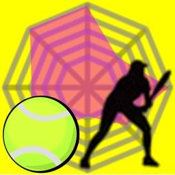 テニス選手のためのメンタルマネジメント