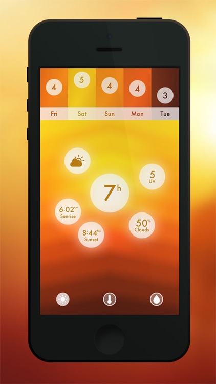 Haze ~ Weather Forecasts