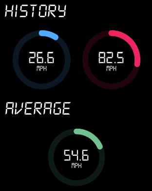 Baseball Pitch Speed Radar Gun | App Price Drops