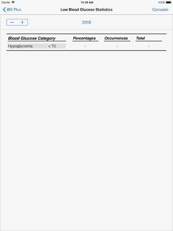iBloodGlucose361plus screenshot-3