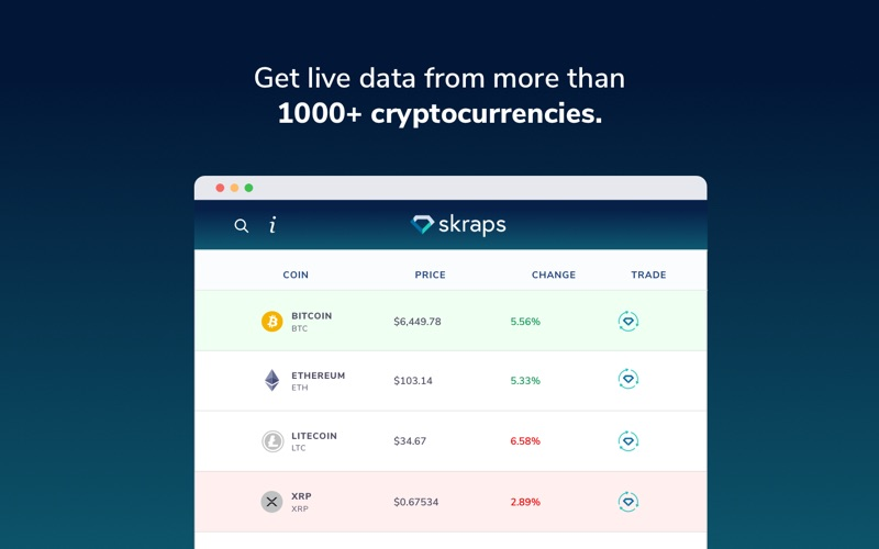 Skraps Crypto Tracker for Mac