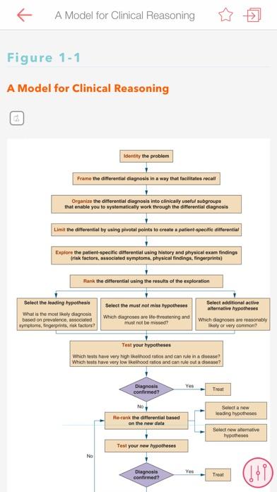 Symptom to Diagnosis-EB Guide by Skyscape Medpresso Inc (iOS, United