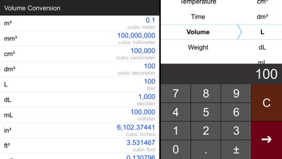 Screenshot #2 pour Unit Converter Pro HD.