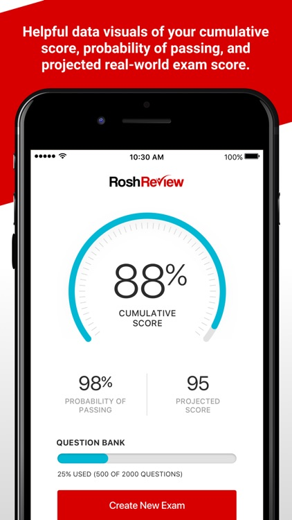 Rosh Review | Exam Prep Qbank