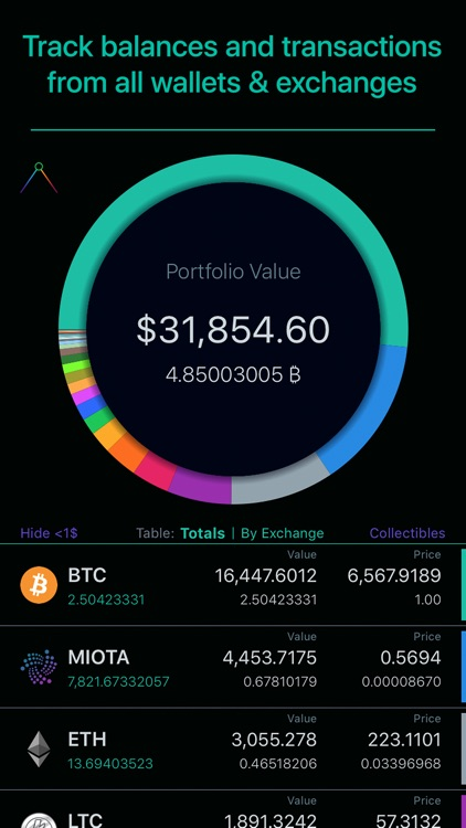 Coinpeak screenshot-0