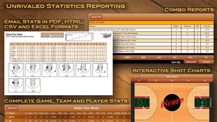 iScore Basketball Scorekeeper