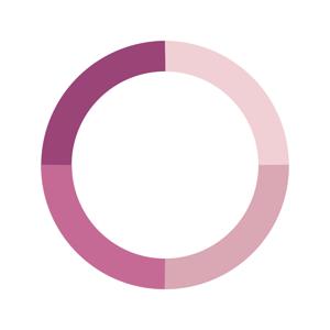MyFLO Period Tracker app