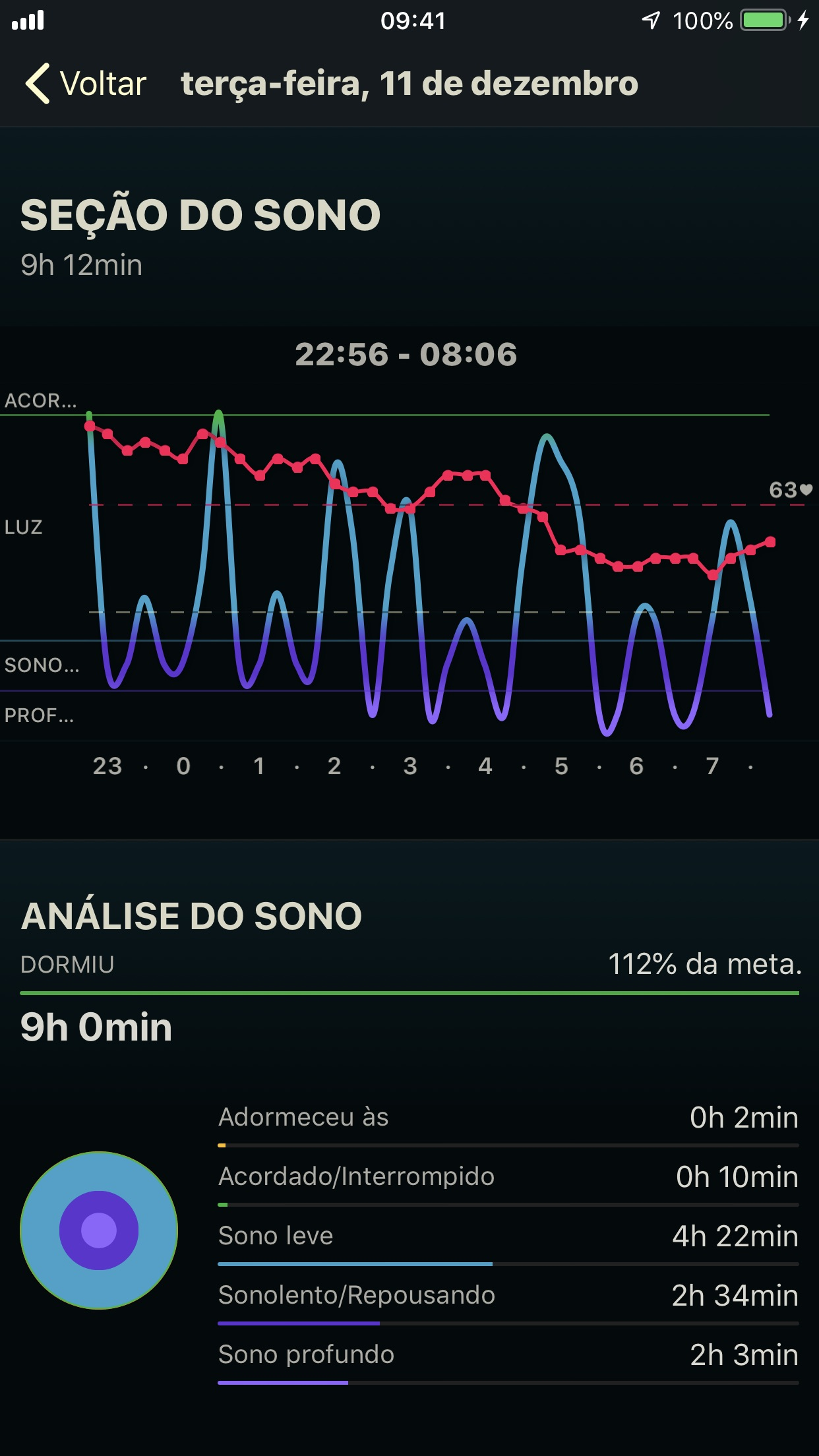 Screenshot do app AutoSleep. Monitore seu sono.