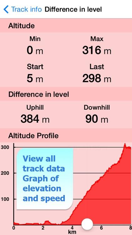 Terra Map Pro, GPS Hiking maps