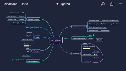 Screenshot #3 pour Lighten: Mind Mapping by XMind