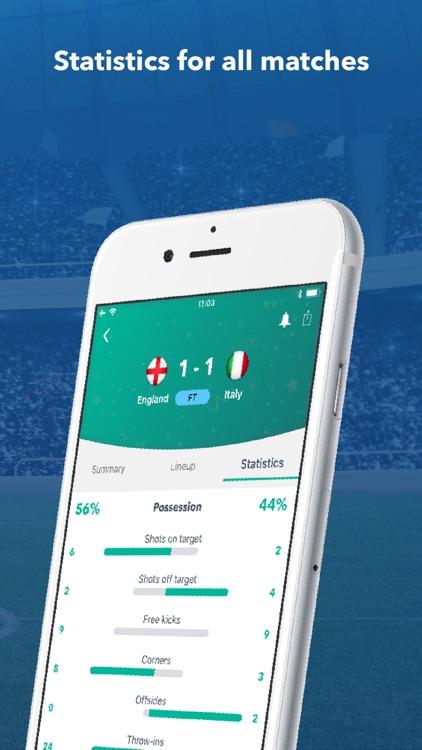 Whatsthescore: Football Scores screenshot-4