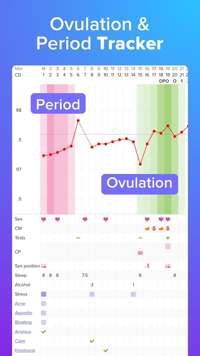 Glow Ovulation, Period Tracker Screenshot