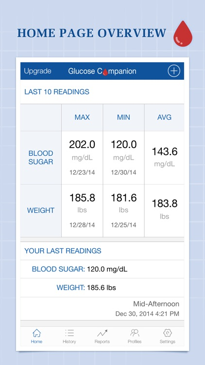 Glucose Companion