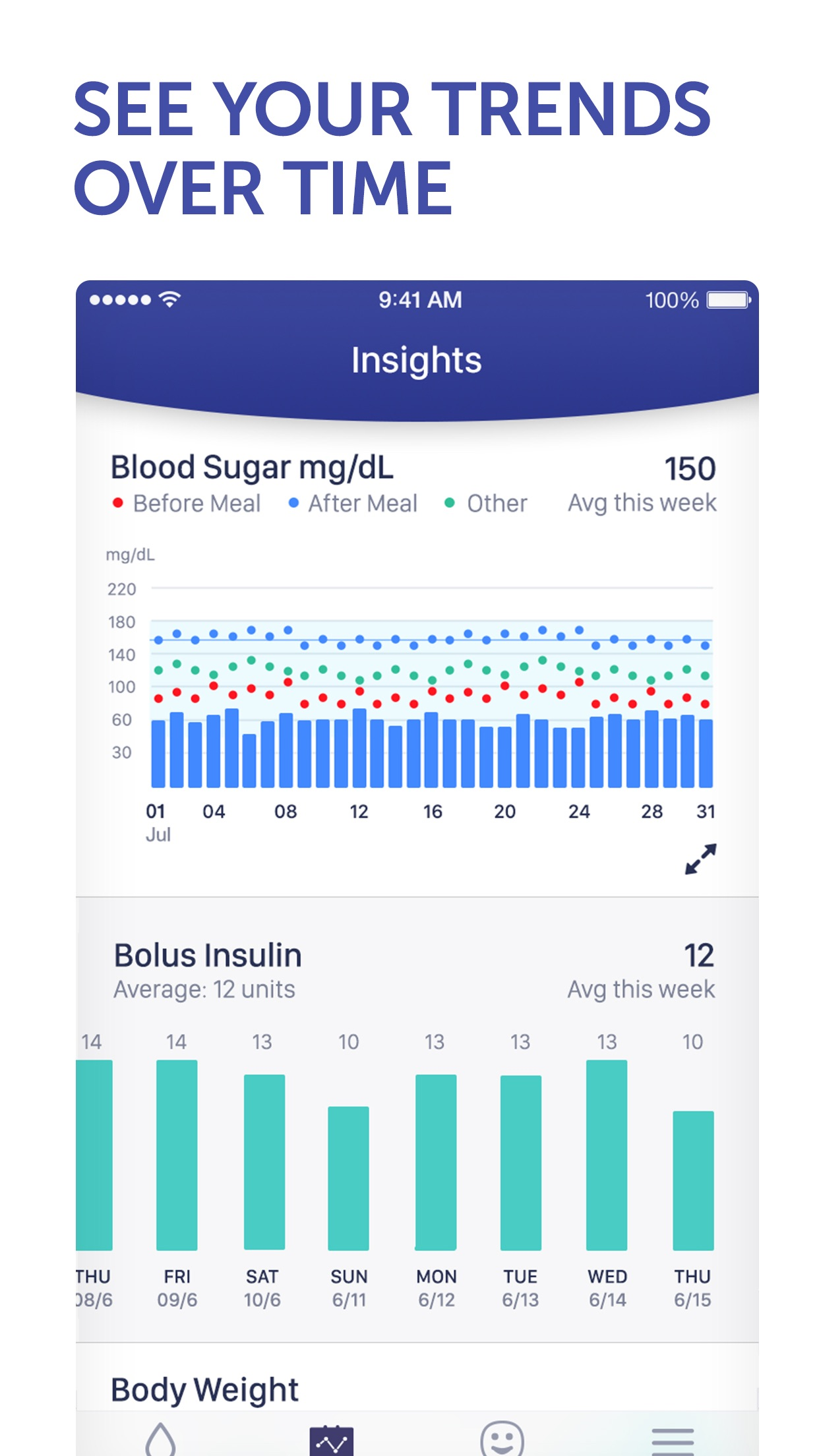 Glucose Buddy Diabetes Tracker Screenshot