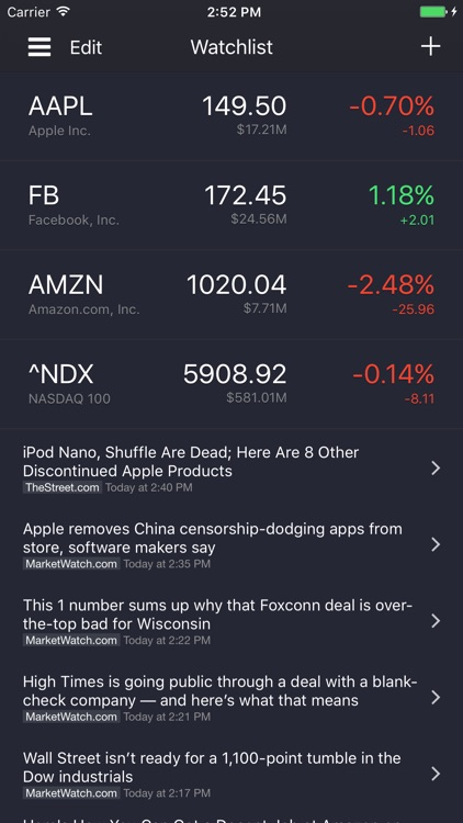 StockBeat - Stock Market News