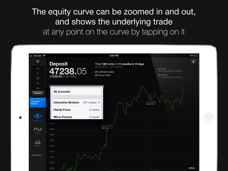 Trading Diary screenshot-3