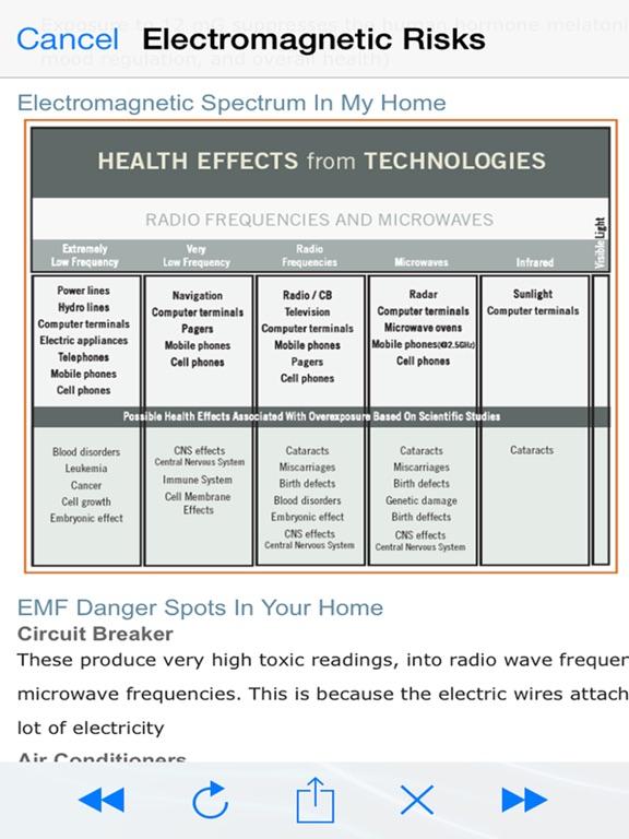 Electromagnetic Detector EMF - Revenue & Download estimates - App ...