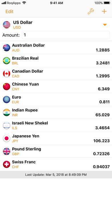 My Currency PRO: Exchange Rate Screenshots