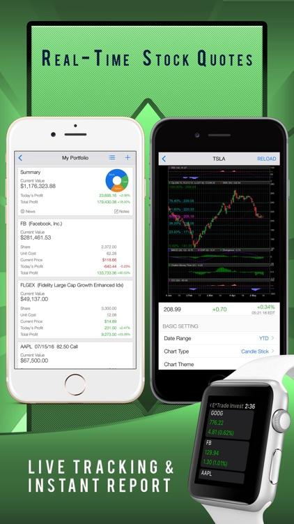 Active Portfolio for Stocks