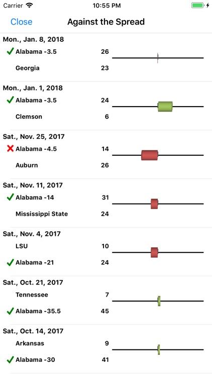 College FB Scores & Schedules screenshot-3