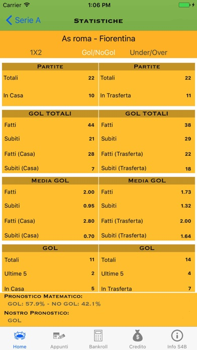 Screenshot for Stats4Bets | Pronostici Calcio in Germany App Store