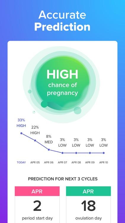 Glow Ovulation, Period Tracker